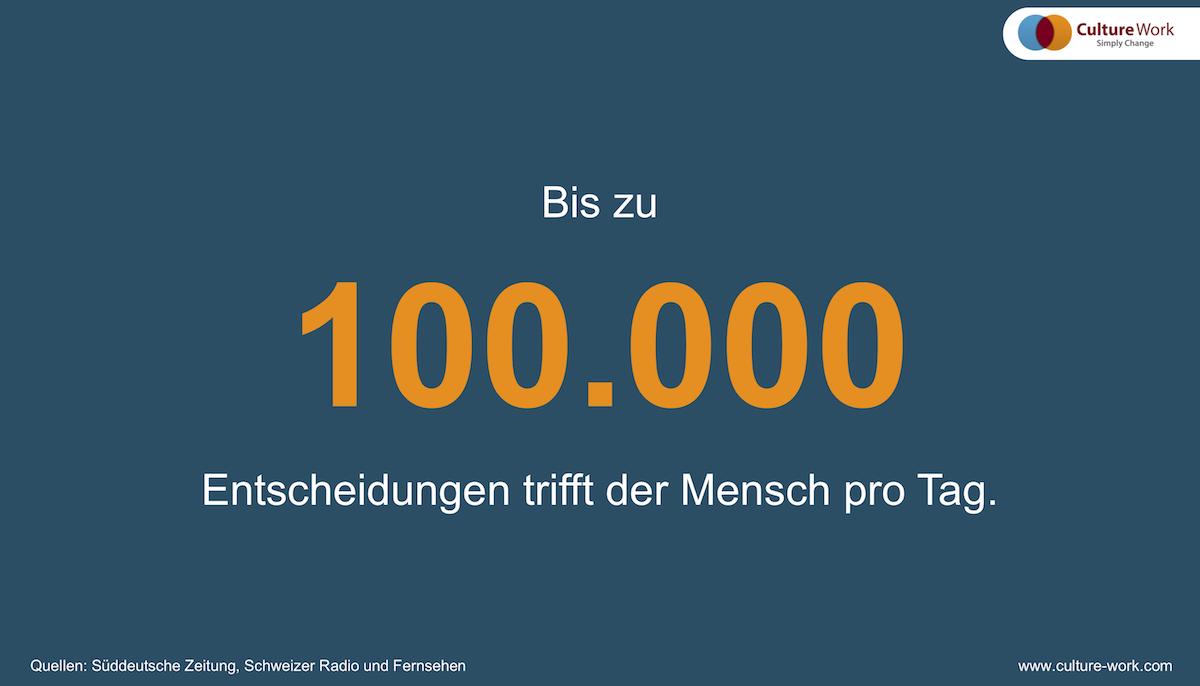 100.000 Entscheidungen Mensch Tag